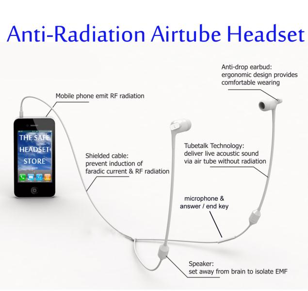 FC15 AntiRadiation Stereo airtube headset 35mm for