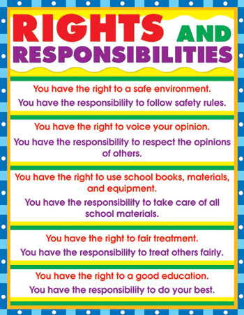responsibility essays for kids Explore carlsogg's board responsibility assembly teach kids about responsibility with with great power comes great responsibility essay for elementary.