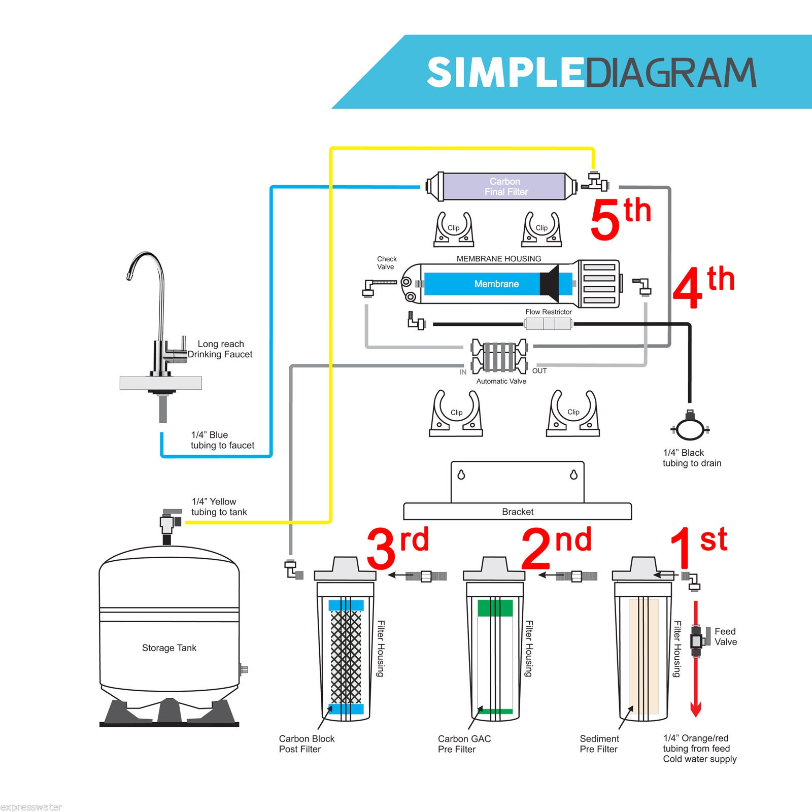 Home Hydrogen Generator >> MRET Water Activator With 5 Stage Reverse Osmosis water filter