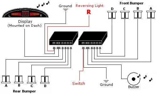 Dppk2 - Front  U0026 Rear Sensors