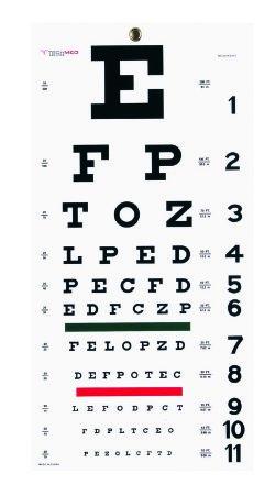 Snellen Pocket Eye Chart Wall 22 x 11