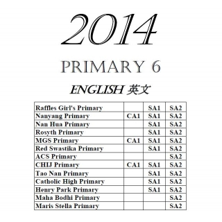 Primary 6 2014 English, Maths, Science..