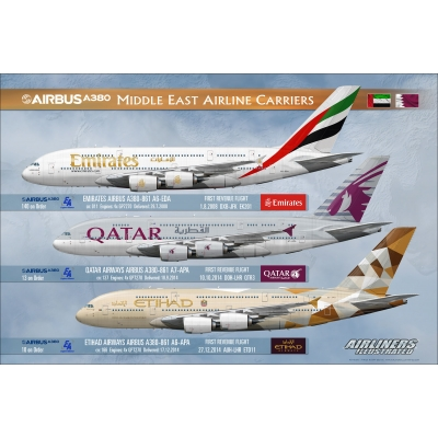 Airbus A380 Middle East Airline Carriers Emirates Qatar Etihad