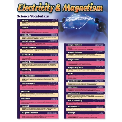 Science Vocabulary: Electricity & Magnetism Chartlet