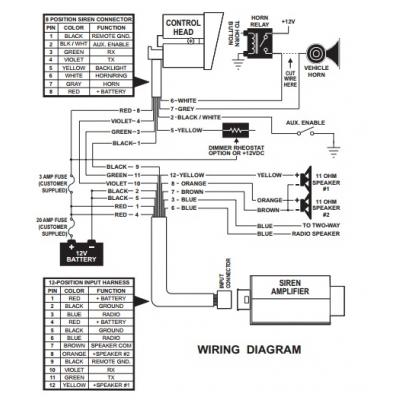 whelen light bar wiring diagram & whelen edge lightbar wiring whelen edge 9000 light bar wiring diagram at n-0.co