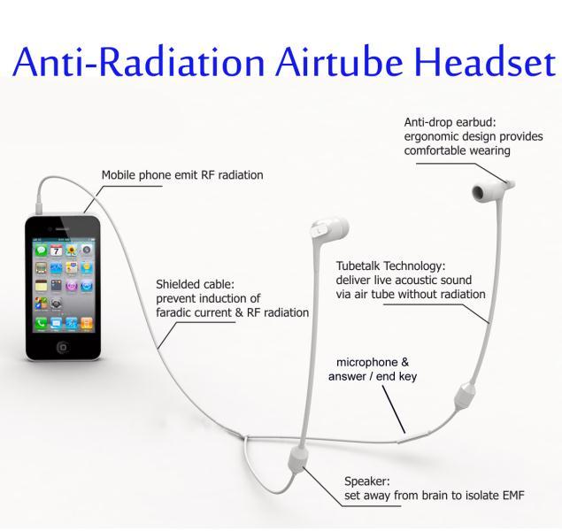 fc15 tubetalk anti radiation stereo airtube headset. Black Bedroom Furniture Sets. Home Design Ideas