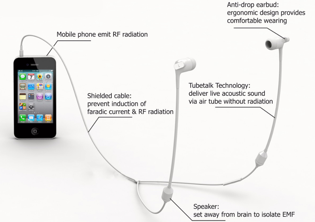 Airtube headsets for mobile phones and radiation reducing ...