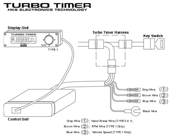 HKS TYPE 0 Turbo Timer & Volt Meter A Turbo Timer Harness Wire on