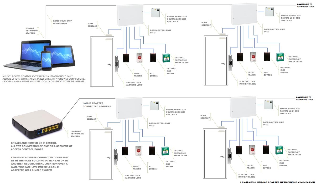 1457606771931_solowiringnetwork2 netaxs single door wiring diagram gandul 45 77 79 119 netaxs 123 wiring diagram at n-0.co