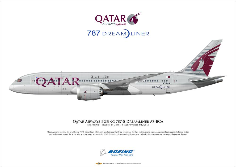 Airliners Illustrated®Qatar Airways Boeing 787-8 ...