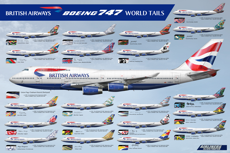 Airliners illustrated british airways world tails boeing for American airlines plane types