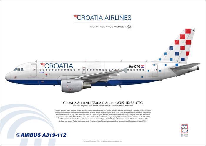 CAPTAIN SIM FORUM - Croatia Airlines Repaints Req  + Reward :)