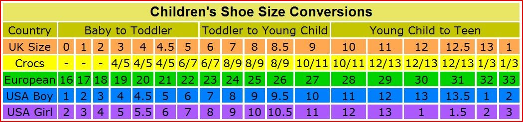 Shoes Converter Uk Eu Kids