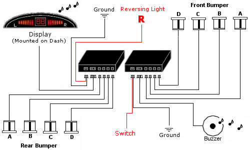 front rear sensors front audio alerts with rear dash. Black Bedroom Furniture Sets. Home Design Ideas