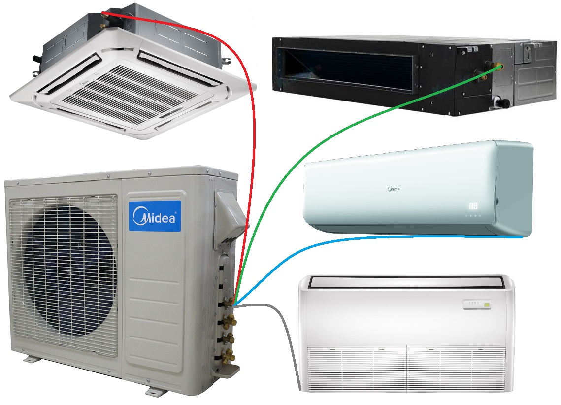 Midea Custom Built Multi Zone Ductless Mini Split System #1768B4