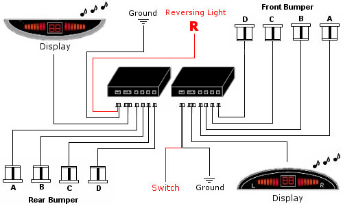 Parking Sensor Wiring Diagram Download Wiring Diagrams