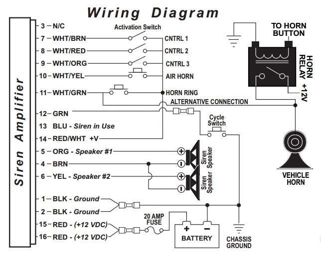 whelen power harness plug cable 16 pin alpha sl rh 911emergencysupply org Club Car Battery Wiring Diagram Club Car Battery Wiring Diagram
