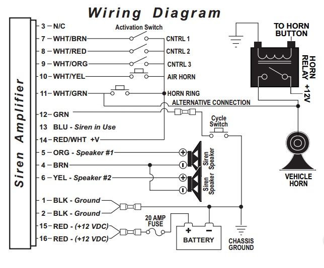 whelen 295hfsa1 wiring zapkrel mohammedshrine wiring database whelen siren box wiring whelen radio wiring #11