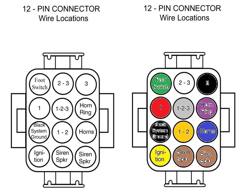 unitrol 280k siren control 12 15 pin wire harness rh 911emergencysupply org Unitrol Electronics Federal Unitrol