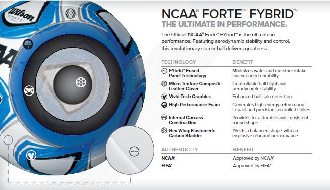 WILSON NCAA FORTE FYBRID II soccerball WTE9906XB ONE BALL 29ce1206a