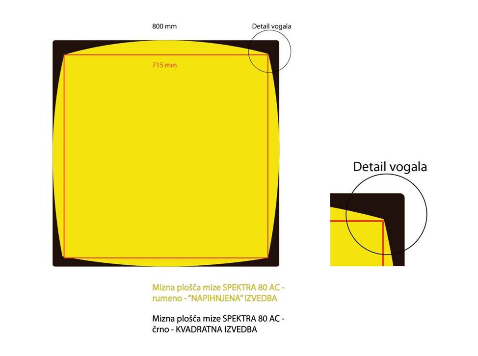 Načrt mizne plošče - posebna napihnjena oblika