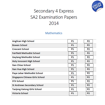 Secondary 4 2014 - 2010 A & E Maths, Chemistry, Physics