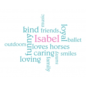 Personalised Word Cloud Wall..
