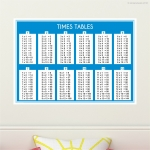 Multiplication Times Tables Maths Wall Sticker