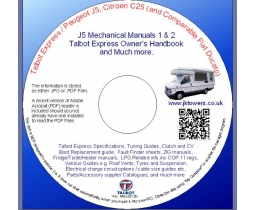 CD / DVD of Manuals and More