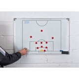 Precision Double-Sided Soccer Tactics ..