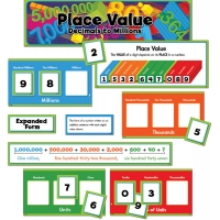 Place Value: Decimals to Millions Mini Bulletin ..