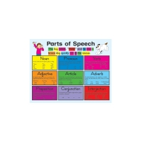 Parts of Speech Laminated Chartlet