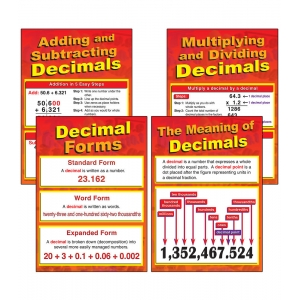All About Decimals Bulletin ..