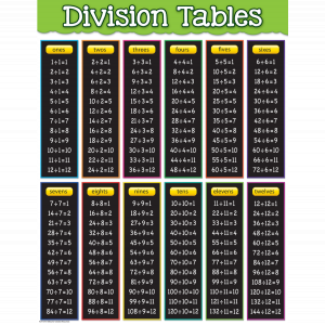 [TCR chart] Division Tables ..