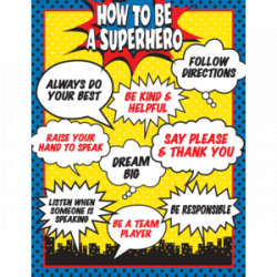 [TCR chart] How To Be a Superhero Chart