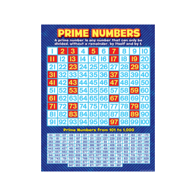 [TCR chart] Prime Numbers Chart