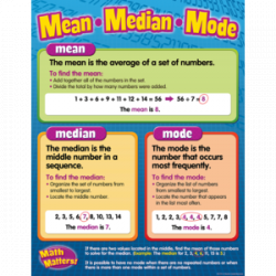 [TCR chart] Mean/Median/Mode Chart