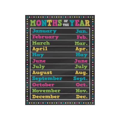[TCR chart] Chalkboard Brights Months of the Year Chart