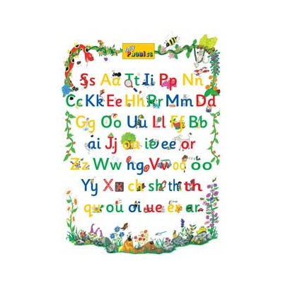 Jolly Phonics Letter Sound Poster - Print