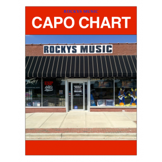 Capo Chart for Guitar