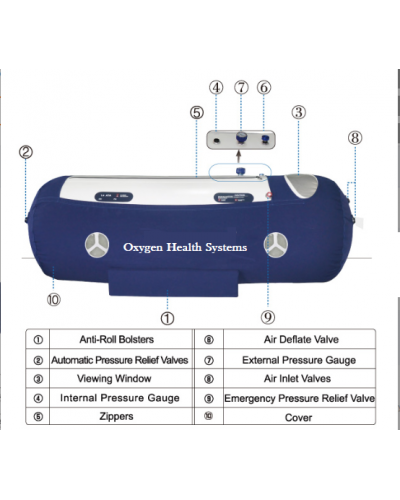 Hyperbaric Oxygen Chamber Soft Chamber 32 Inches 1.3 ATA