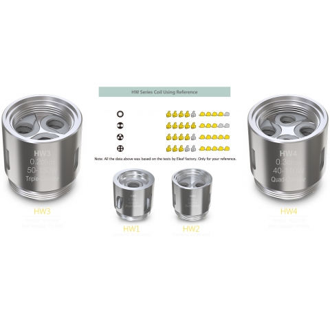 Eleaf HW Series Coils - Compatible with Smok Baby Beast Tanks