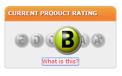 Product Rating