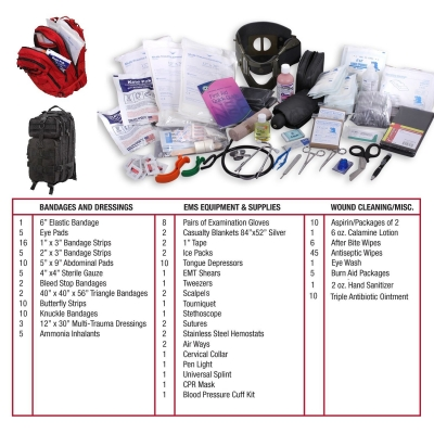 Tac Med Military Trauma Kit Medium Transport Pack