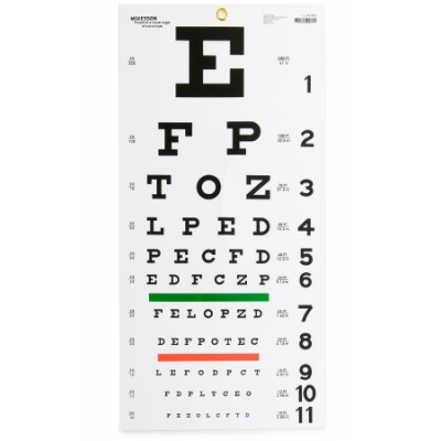 Eye Test Chart 20 Feet Snellen Vision Test