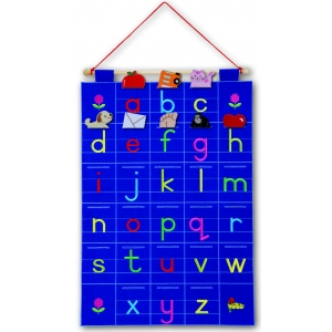 abc chart lower case