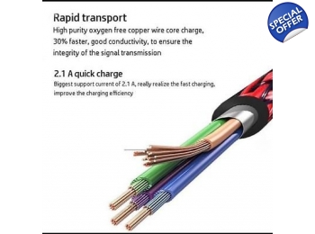 Surprising Iphone Usb Cables Wiring Digital Resources Funapmognl
