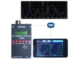 Mini60 HF ANT SWR Antenna Analyzer