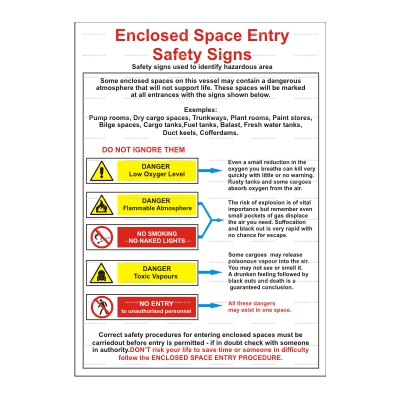 9.043 IMPA 33.1507 Enclosed Space Entry Safety Signs 450х320mm