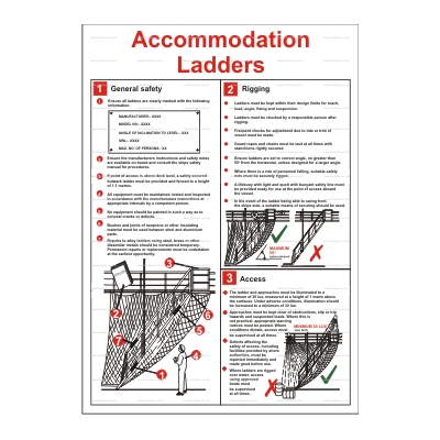 9.034 IMPA 33.1513 Accommodation Ladders 450х320mm